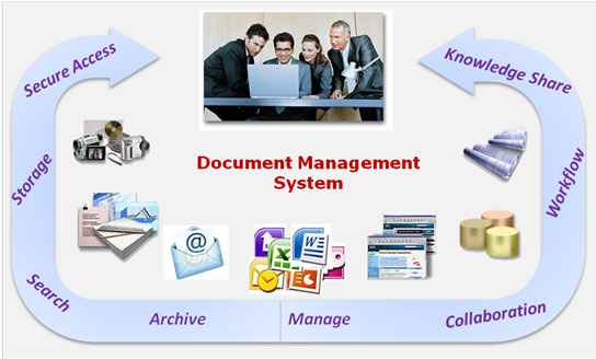 file management software uae